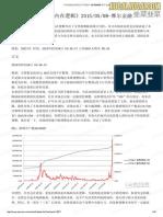 20150508【莫大】《市场强弱变换的内在逻辑》.pdf
