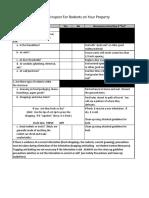 Rodent Checklist