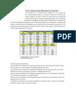 Dosificaciones Típicas Para Mezclas de Concreto