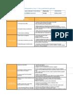 Actividad Integradora Fase 3. Ética Ambiental Aplicada