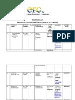 Energy Audit Firm Register