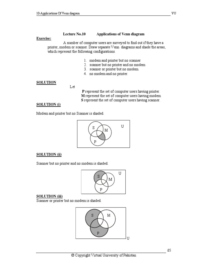 Venn diagrams and sets gallery diagram design ideas lecture 10pdf validity empty set pooptronica pooptronica Choice Image