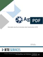 Agora Ts Manufacturerdataflow Fr v2.37 Draft