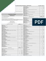 Lista final de aprovados no concurso da UPE para professores