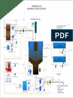 915_Anexo_N__8_Diagrama_de_Flujo.pdf