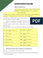 Appunti Sul Calcolo Delle Primitive (Prof. N. Zanchetta)