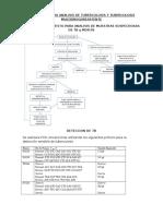 Cotizacion Para Tuberculosis Multidrogoresstente 3-11-216