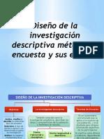 Diseños de Investigación Descriptiva Método de Encuesta y 1