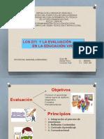 Exposición Evaluación DTI