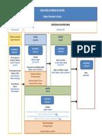 CUADRO ESTUDIOS EQUIVALENCIAS ESPAÑOL INGLES.pdf