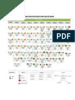 10-12-2014 Mapa Curricular Ingles
