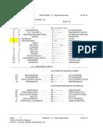 16 Pf Tabulacion Test