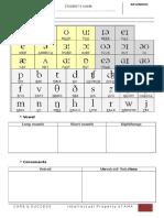 Beginner- Pronun- Minimal Pairs