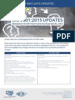 ISO-9001-2015-UPDATES.pdf