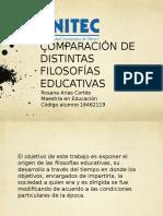 Comparaciondefilosofiaseducativas 150906214906 Lva1 App6891