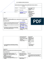 Checklist PPK