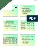 ANÁLISIS FINANCIERO Presentación