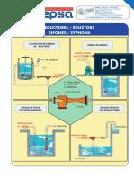 FC TV04 Eductores-Sifones Es