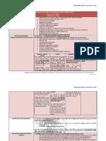 ADR (Diwata Notes, 2015)