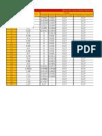 Prova ProjetoII Tabela de Cotas