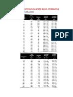 Datos y Formulas