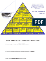 pyramid-of-success-worksheet.pdf