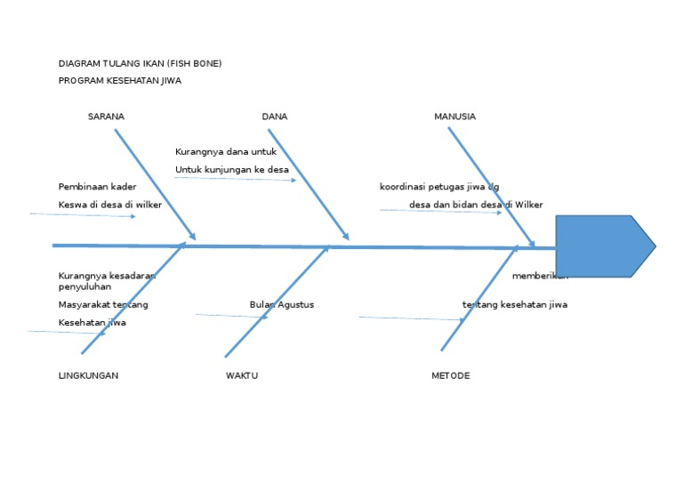 Diagramcx ccuart Image collections