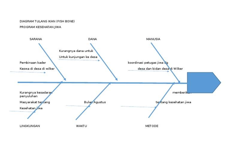 Diagramcx ccuart Images