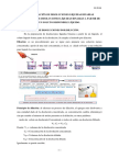 Preparación de disoluciones líquidas binarias a partir de un reactivo líquido (soluto líquido)