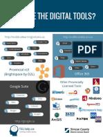 Digital Tools TELhelp
