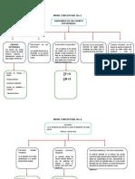 Mapas Conceptuales Mecanica de solidos.doc