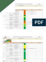 GFR-F-04 Matriz de Riesgos y Oportunidades.sullCA P1