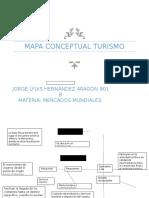 Mapa Conceptual Turismo