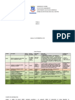 Cuadro Resumen MARC