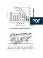MoS2 Size Distribution and Recovery Against Particle Size