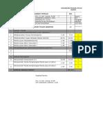 Nilai SKP Kepala Sekolah_MAD_2015