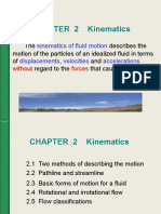 Chap2 Kinematics Zsj