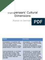 Troepenaar's Cultural dimensions