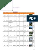 Listado de Propiedades Reposeídas Septiembre 2016
