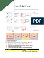 Lower Gastrointestinal Surgery