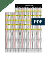 Tabela de canais Superstar SS-158EDX