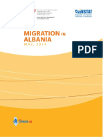 Migration in Albania