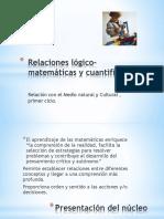 Matematicas Primer Ciclo