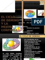Ciclo de Demingggg