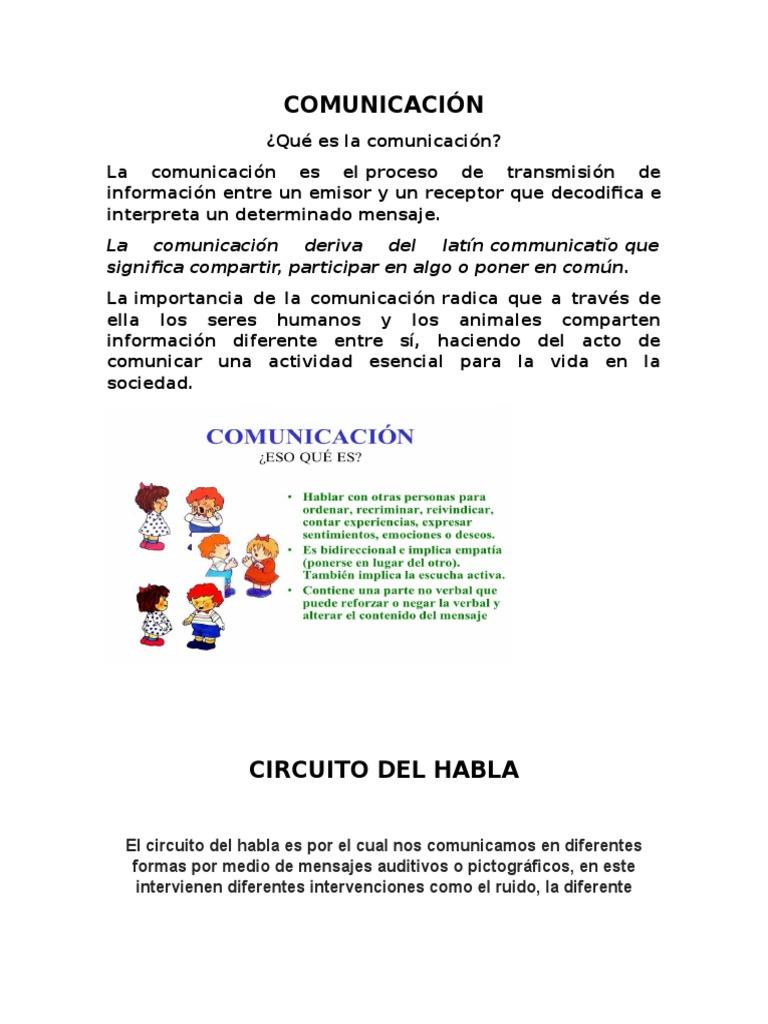Circuito Del Habla : Blogger joshua
