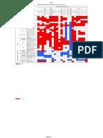 Matriz Evaluación Impactos Sin Proyecto