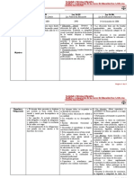 cuadro ley 1420, 24.195, Ley 26.206.pdf