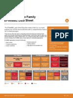 EFM8BB2-DataSheet