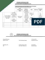 Format Rencana Program KKN