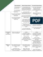 assessment part ii